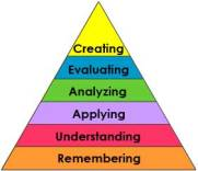 Original Bloom's Taxonomy